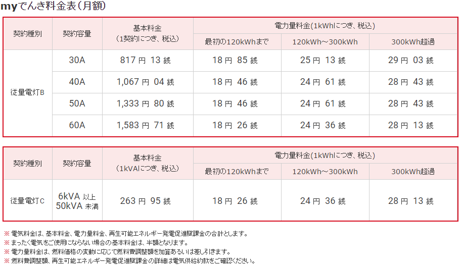 東燃ゼネラル石油電気料金プラン