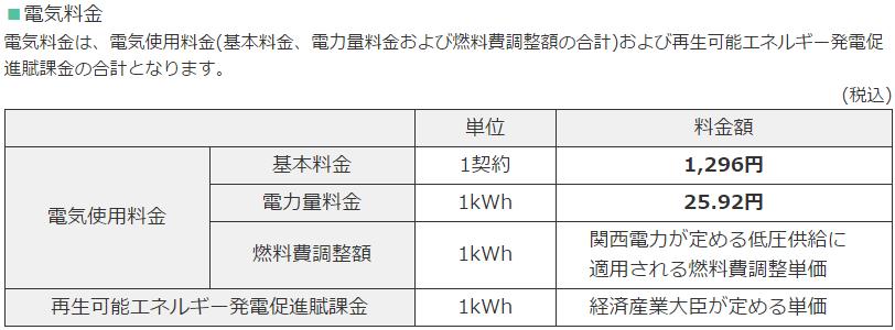eo電気料金プラン